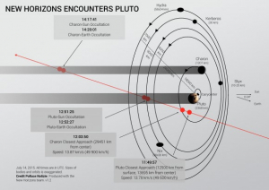 new horizons eng page 001 1 580x410