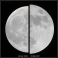 Supermoon comparison
