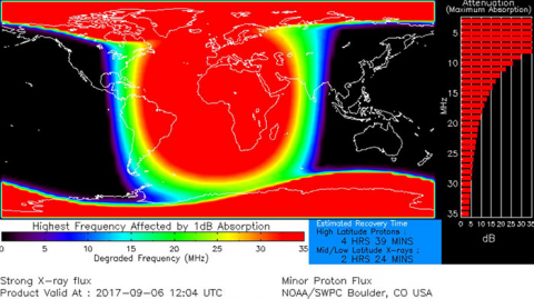 CME blackout 08092017 predict