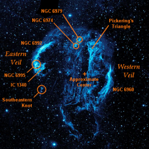 Cygnus Loop Labeled