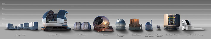 710px Size comparison between the E ELT and other telescope domes