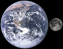Moon Earth size comparison